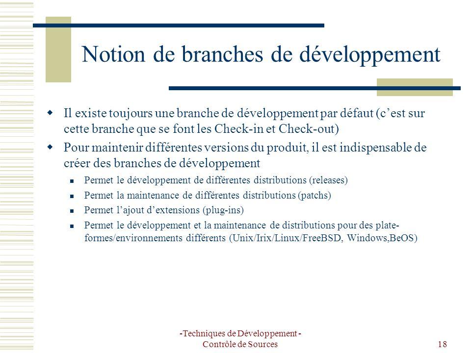 -Techniques de Développement - Contrôle de Sources18 Notion de branches de développement Il existe toujours une branche de développement par défaut (c