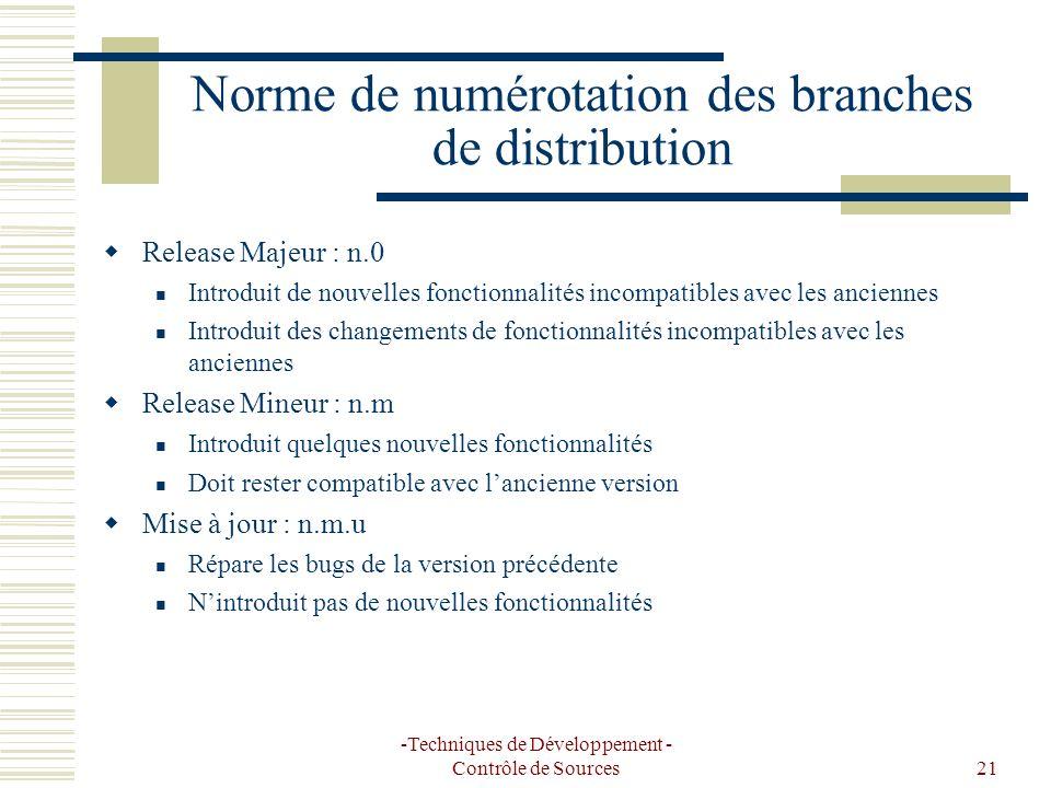 -Techniques de Développement - Contrôle de Sources21 Norme de numérotation des branches de distribution Release Majeur : n.0 Introduit de nouvelles fo