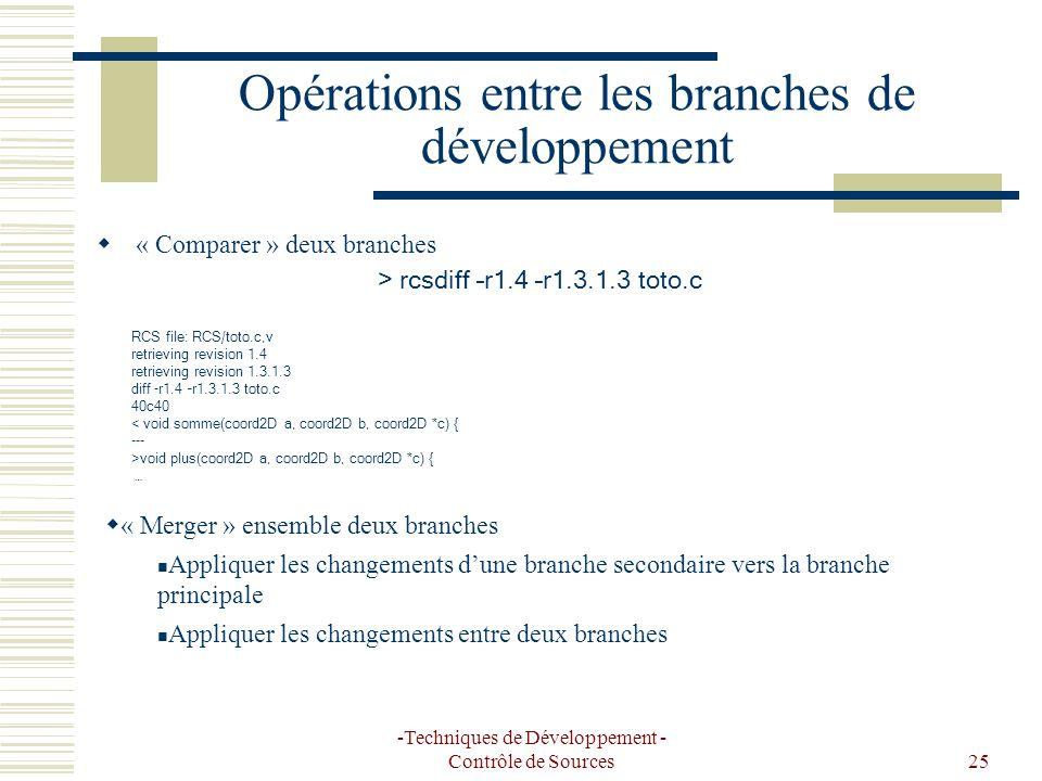 -Techniques de Développement - Contrôle de Sources25 Opérations entre les branches de développement « Comparer » deux branches > rcsdiff –r1.4 –r1.3.1.3 toto.c « Merger » ensemble deux branches Appliquer les changements dune branche secondaire vers la branche principale Appliquer les changements entre deux branches RCS file: RCS/toto.c,v retrieving revision 1.4 retrieving revision 1.3.1.3 diff -r1.4 –r1.3.1.3 toto.c 40c40 < void somme(coord2D a, coord2D b, coord2D *c) { --- >void plus(coord2D a, coord2D b, coord2D *c) { …