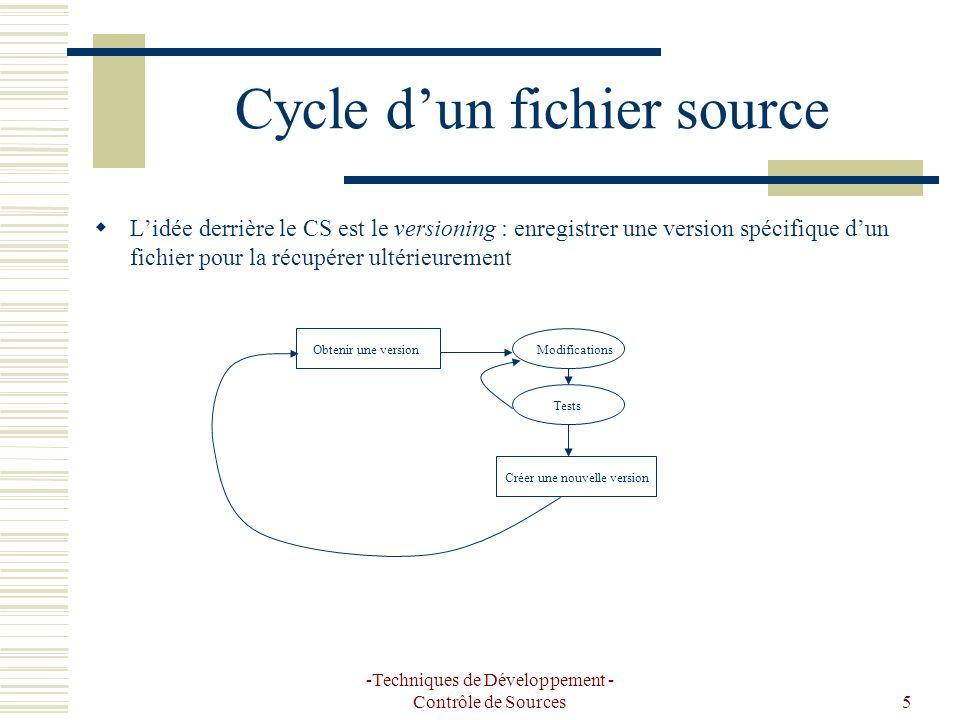 -Techniques de Développement - Contrôle de Sources5 Cycle dun fichier source Lidée derrière le CS est le versioning : enregistrer une version spécifique dun fichier pour la récupérer ultérieurement Obtenir une versionModifications Tests Créer une nouvelle version