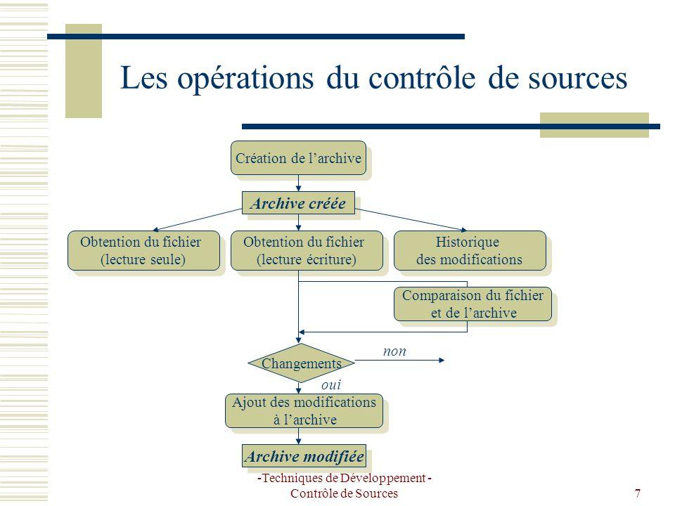 -Techniques de Développement - Contrôle de Sources7 Les opérations du contrôle de sources Création de larchive Obtention du fichier (lecture seule) Ob
