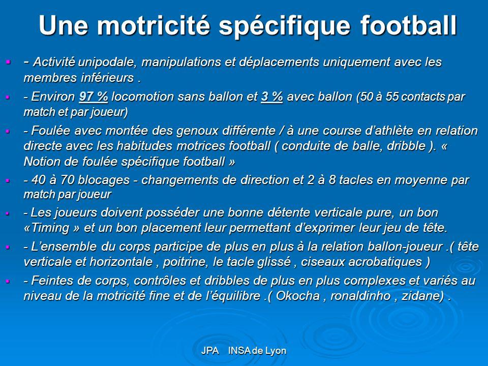 JPA INSA de Lyon LE FOOTBALL Connaissance de lactivité
