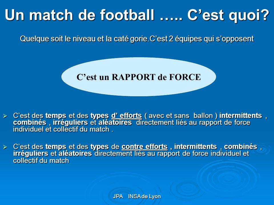 JPA INSA de Lyon Une motricité spécifique football Une motricité spécifique football - Activité unipodale, manipulations et déplacements uniquement av