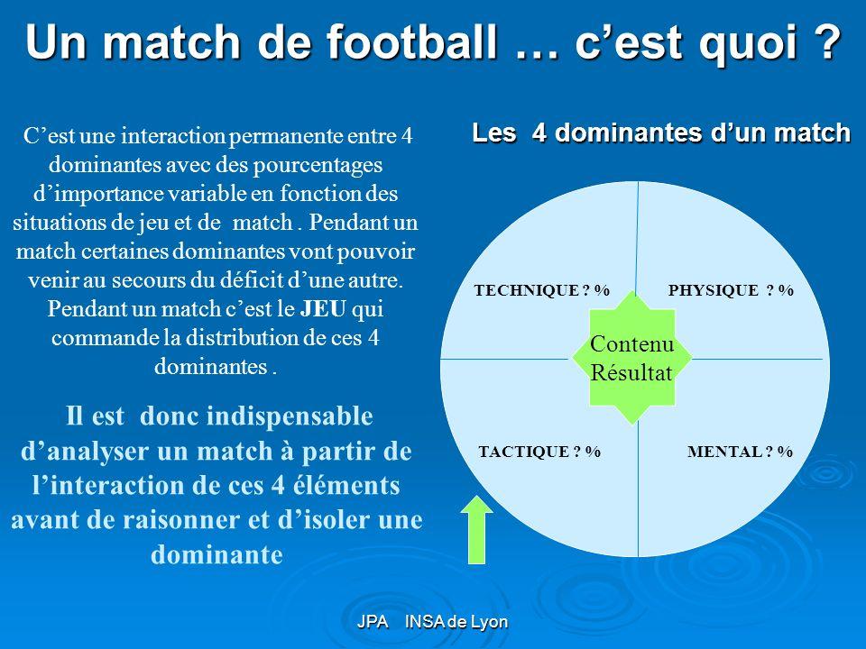 JPA INSA de Lyon Un match de football ….. Cest quoi? Quelque soit le niveau et la caté gorie.Cest 2 équipes qui sopposent Cest des temps et des types