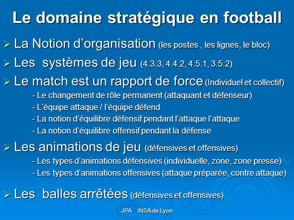 JPA INSA de Lyon Un match de football … cest quoi ? Les 4 dominantes dun match TECHNIQUE ? % PHYSIQUE ? % TACTIQUE ? % MENTAL ? % Contenu Résultat Ces