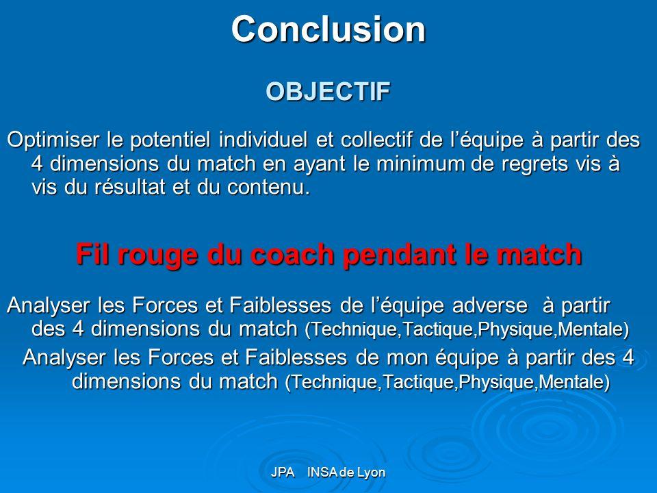 JPA INSA de Lyon Le domaine stratégique en football La Notion dorganisation (les postes, les lignes, le bloc) La Notion dorganisation (les postes, les