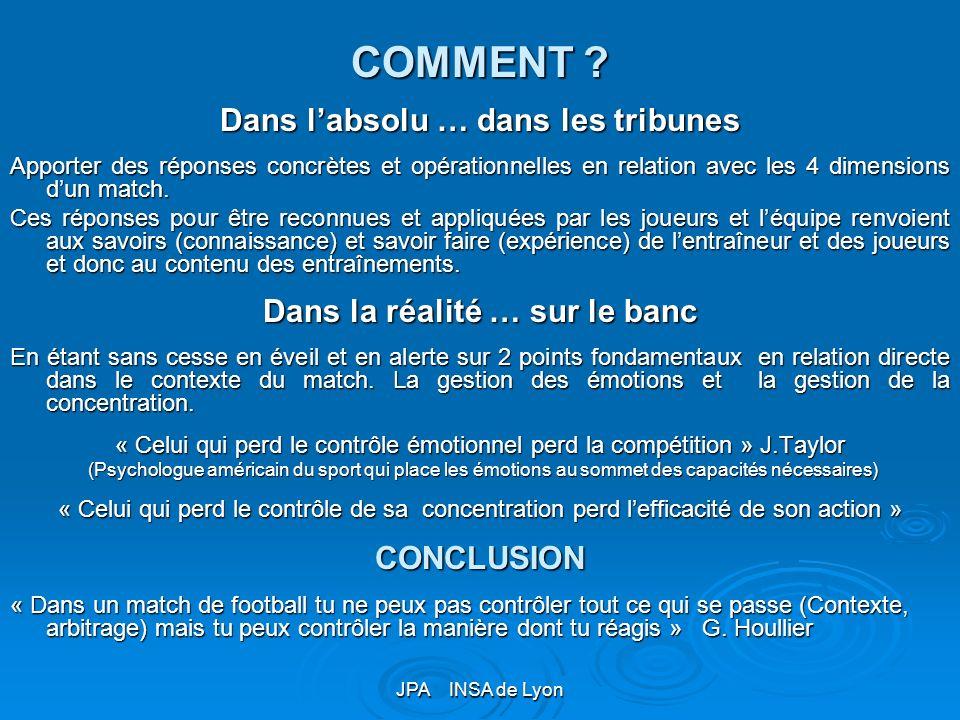 JPA INSA de LyonConclusionOBJECTIF Optimiser le potentiel individuel et collectif de léquipe à partir des 4 dimensions du match en ayant le minimum de