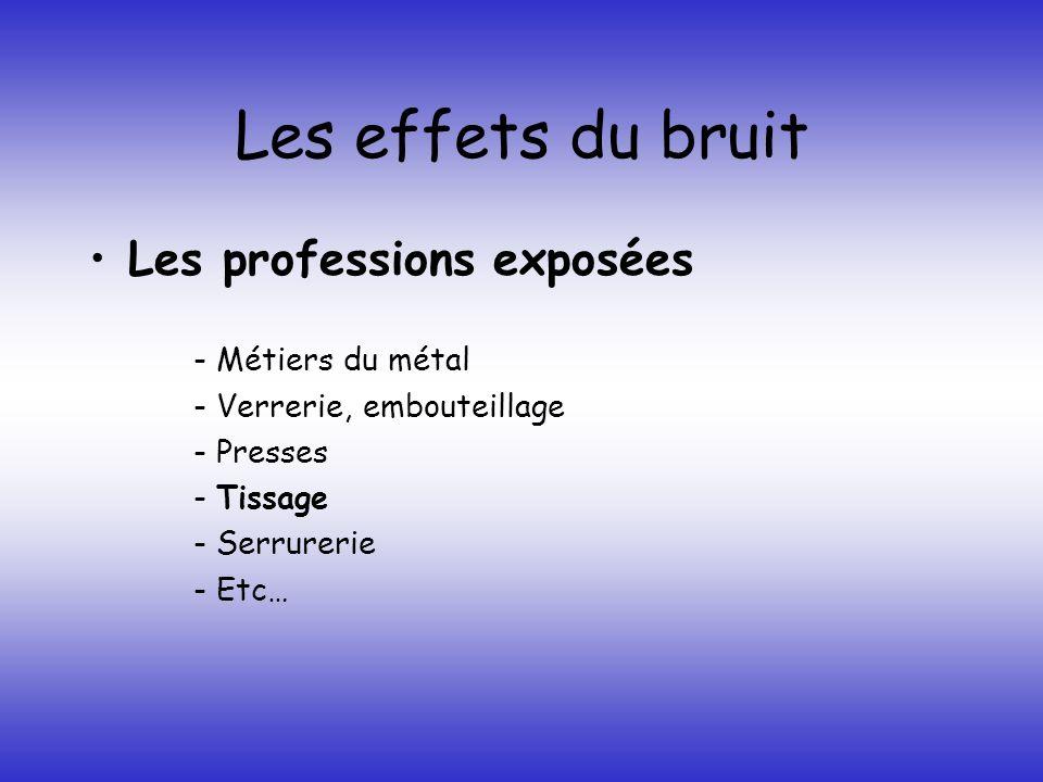 Les effets du bruit Les professions exposées - Métiers du métal - Verrerie, embouteillage - Presses - Tissage - Serrurerie - Etc…