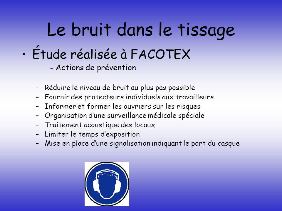 Le bruit dans le tissage Étude réalisée à FACOTEX - Actions de prévention –Réduire le niveau de bruit au plus pas possible –Fournir des protecteurs in