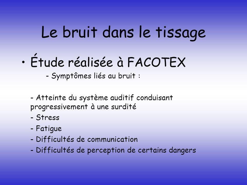 Le bruit dans le tissage Étude réalisée à FACOTEX - Symptômes liés au bruit : - Atteinte du système auditif conduisant progressivement à une surdité -