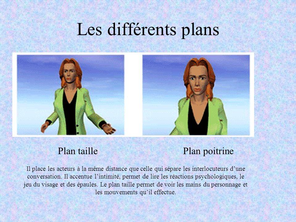 Les différents plans Plan taillePlan poitrine Il place les acteurs à la même distance que celle qui sépare les interlocuteurs dune conversation. Il ac
