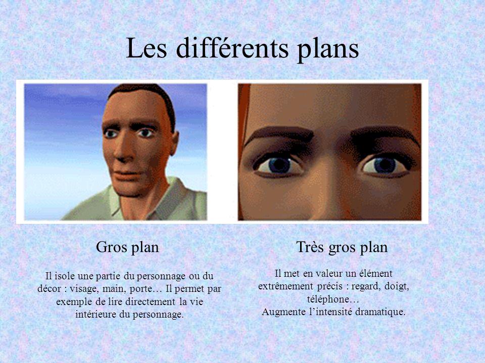 Les différents plans Gros planTrès gros plan Il isole une partie du personnage ou du décor : visage, main, porte… Il permet par exemple de lire direct