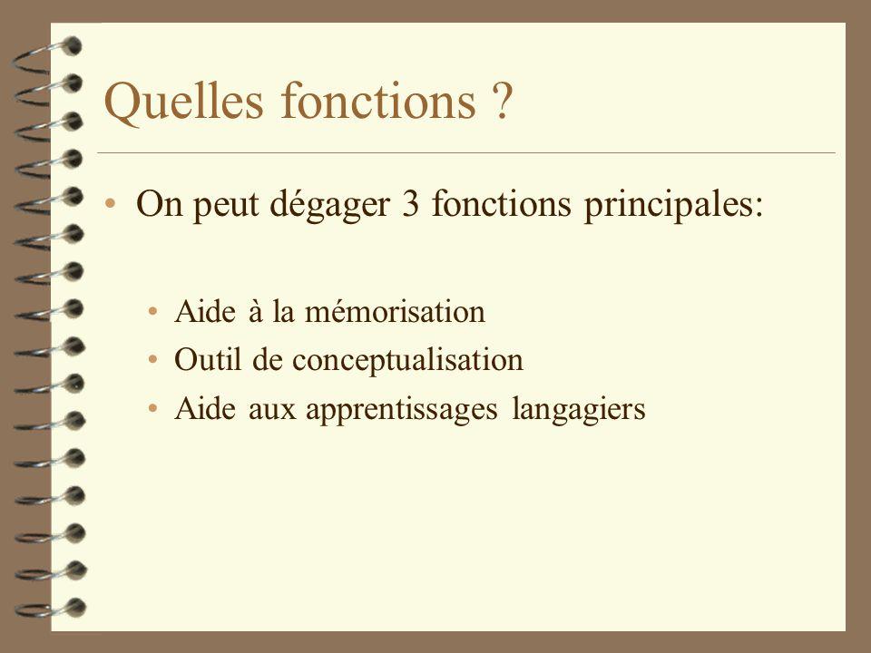 Quelles fonctions ? On peut dégager 3 fonctions principales: Aide à la mémorisation Outil de conceptualisation Aide aux apprentissages langagiers