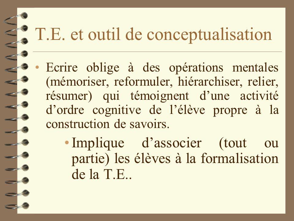 T.E. et outil de conceptualisation Ecrire oblige à des opérations mentales (mémoriser, reformuler, hiérarchiser, relier, résumer) qui témoignent dune