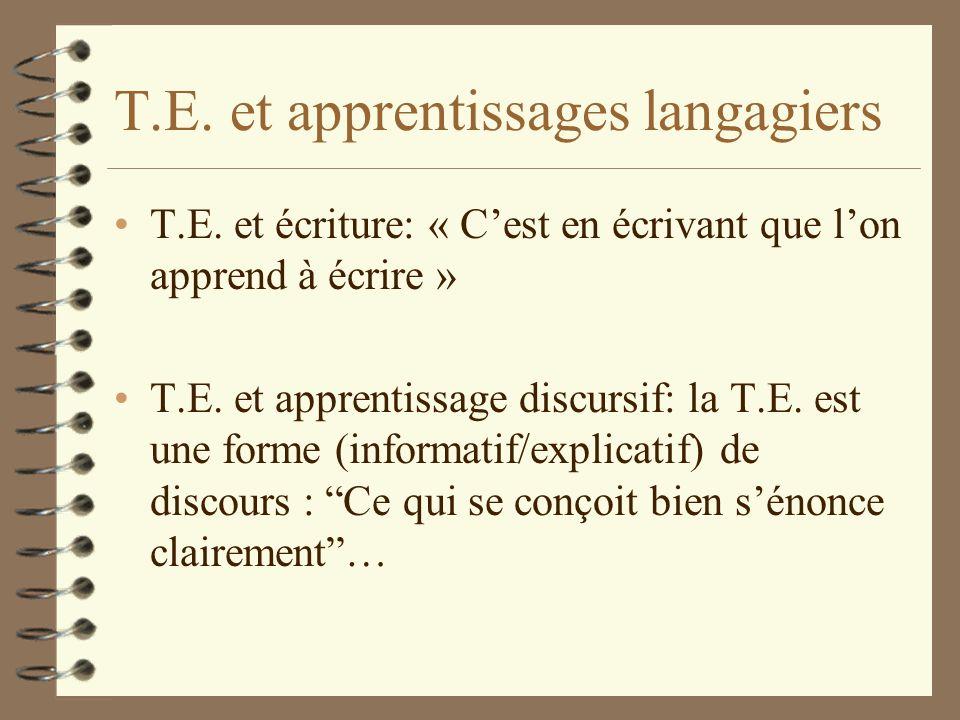 T.E. et apprentissages langagiers T.E. et écriture: « Cest en écrivant que lon apprend à écrire » T.E. et apprentissage discursif: la T.E. est une for