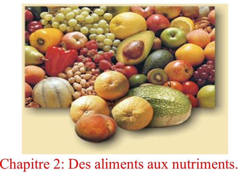 Chapitre 2: Des aliments aux nutriments.