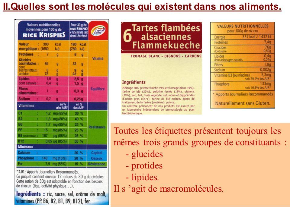 Les documents ci-contre nous indiquent la composition pour 100g de produits alimentaires courants. Or si on additionne les constituants indiqués on co