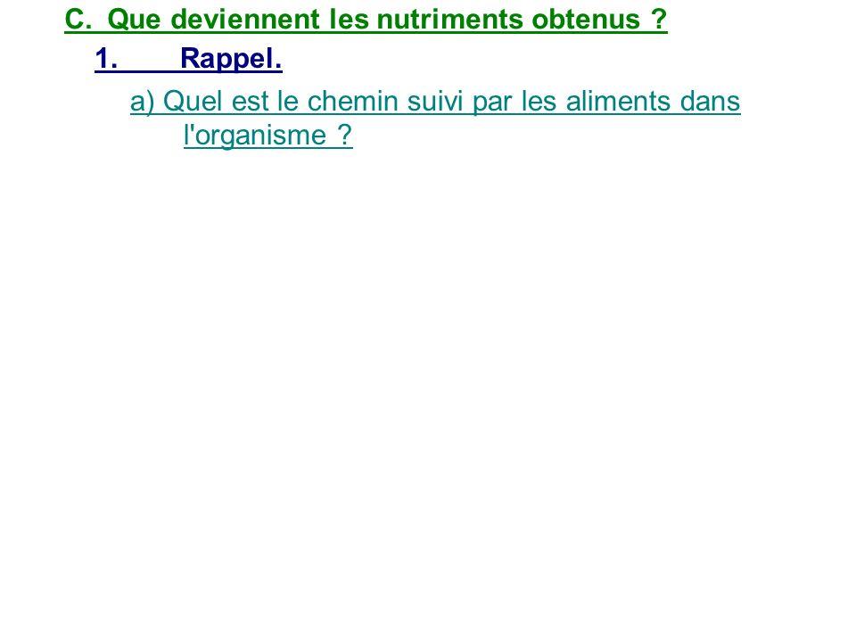 C.Que deviennent les nutriments obtenus ? 1.Rappel. a) Quel est le chemin suivi par les aliments dans l'organisme ?