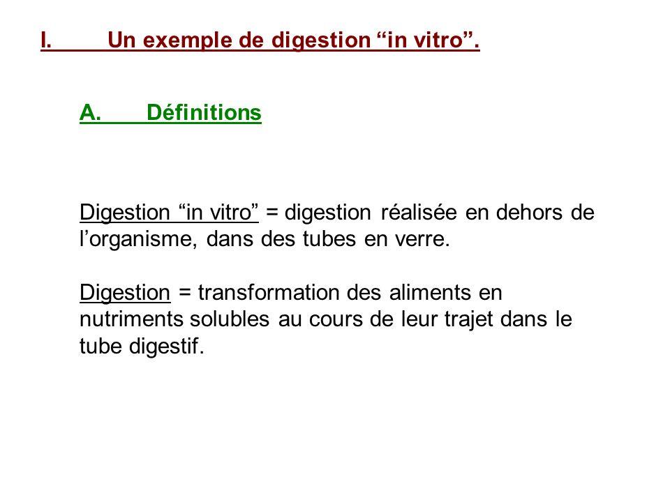 Digestion in vitro = digestion réalisée en dehors de lorganisme, dans des tubes en verre. Digestion = transformation des aliments en nutriments solubl