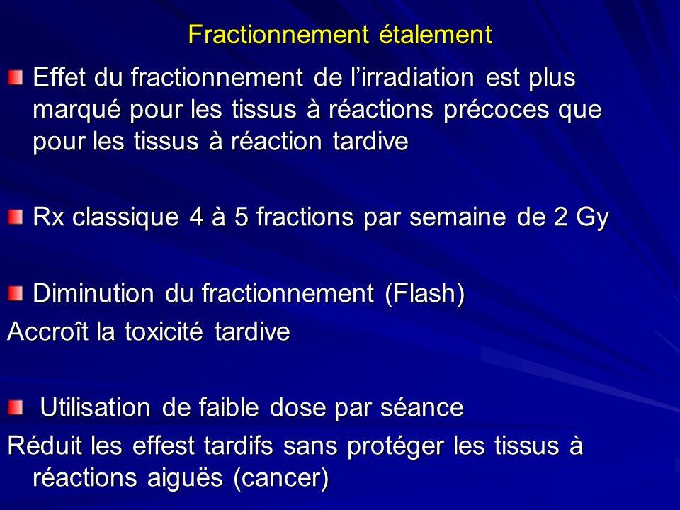 Fractionnement étalement Effet du fractionnement de lirradiation est plus marqué pour les tissus à réactions précoces que pour les tissus à réaction t