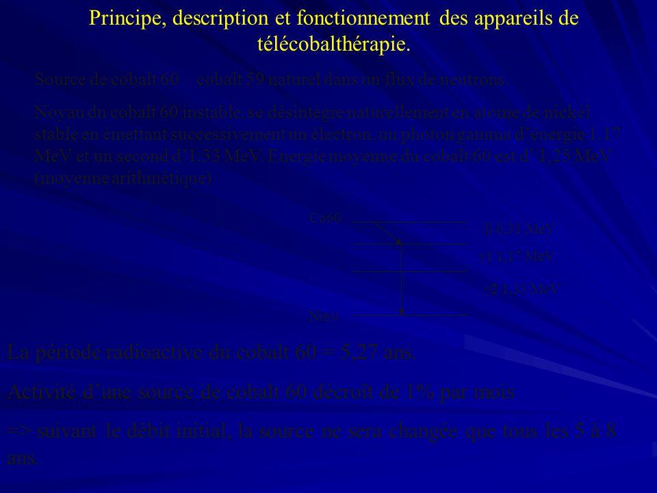 Principe, description et fonctionnement des appareils de télécobalthérapie. Source de cobalt 60 cobalt 59 naturel dans un flux de neutrons. Noyau du c