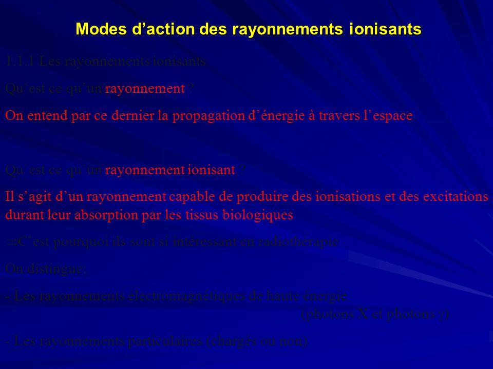Les rayonnements électromagnétiques Les rayonnements électromagnétiques Assimilables à des grains dénergie de charge nulle et de masse nulle, se propageant dans le vide à la vitesse de la lumière.