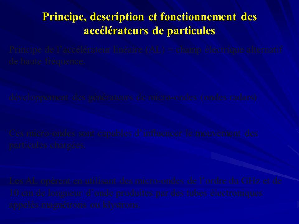 Principe, description et fonctionnement des accélérateurs de particules Principe de laccélérateur linéaire (AL) = champ électrique alternatif de haute
