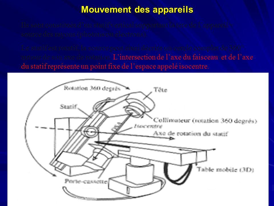 Mouvement des appareils Ils sont constitués dun statif vertical supportant la tête de lappareil = source des rayons (photons ou électrons). Le statif