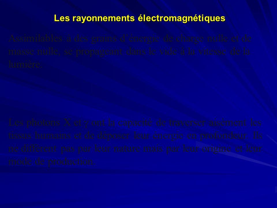 Les rayonnements électromagnétiques Les rayonnements électromagnétiques Assimilables à des grains dénergie de charge nulle et de masse nulle, se propa