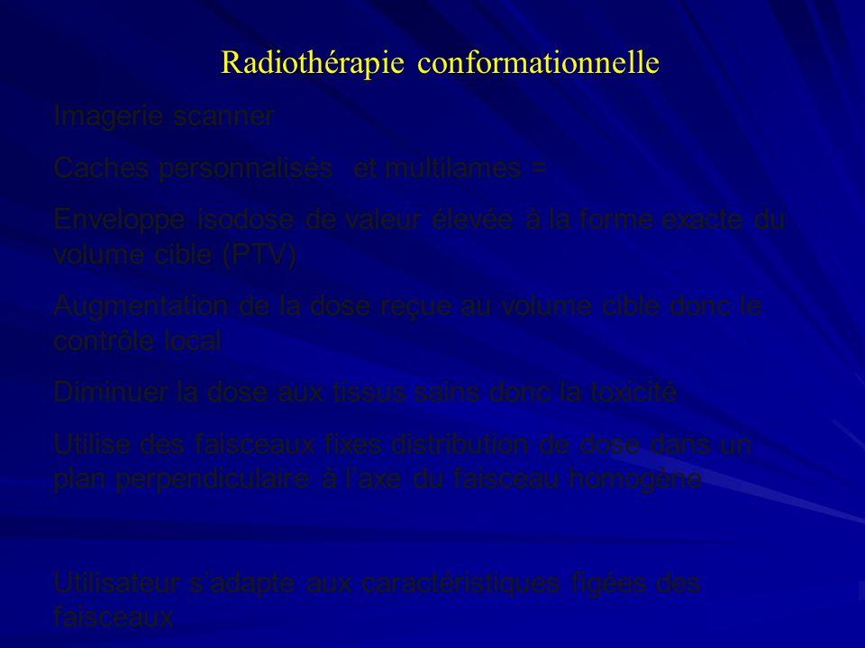 Radiothérapie conformationnelle Imagerie scanner Caches personnalisés et multilames = Enveloppe isodose de valeur élevée à la forme exacte du volume c