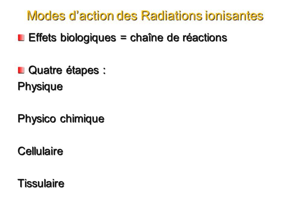 Exemple dutilisation des lasers