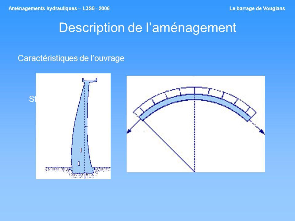 Description de laménagement Caractéristiques de louvrage Structure de louvrage Aménagements hydrauliques – L3S5 - 2006Le barrage de Vouglans