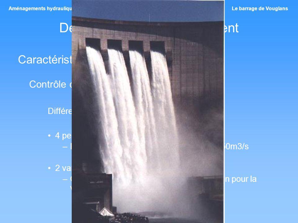 Description de laménagement Caractéristiques de louvrage Contrôle des débits: Différents dispositifs utilisés 4 pertuis de surface avec vannes segment