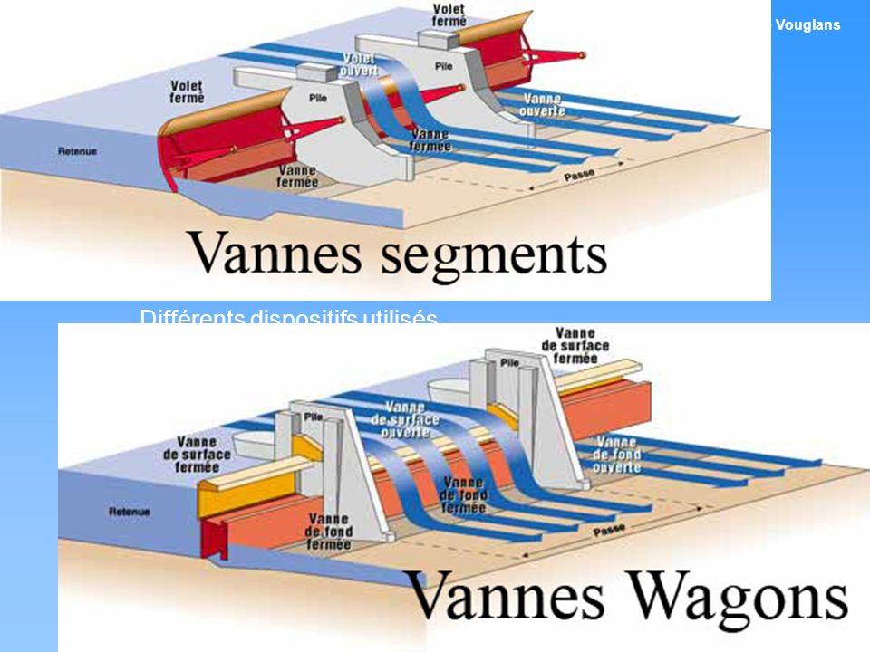 Description de laménagement Caractéristiques de louvrage Contrôle des débits: Différents dispositifs utilisés 2 dispositifs différents –Vidange du bar
