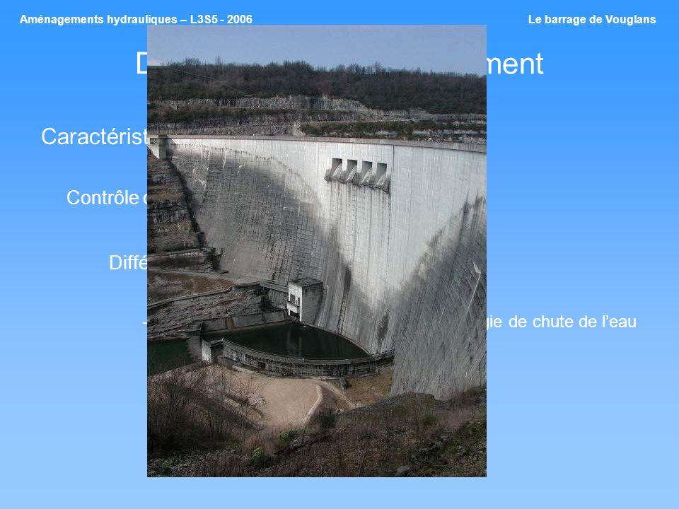 Description de laménagement Caractéristiques de louvrage Contrôle des débits: Différents dispositifs utilisés –Un bassin de réception pour dissiper lé