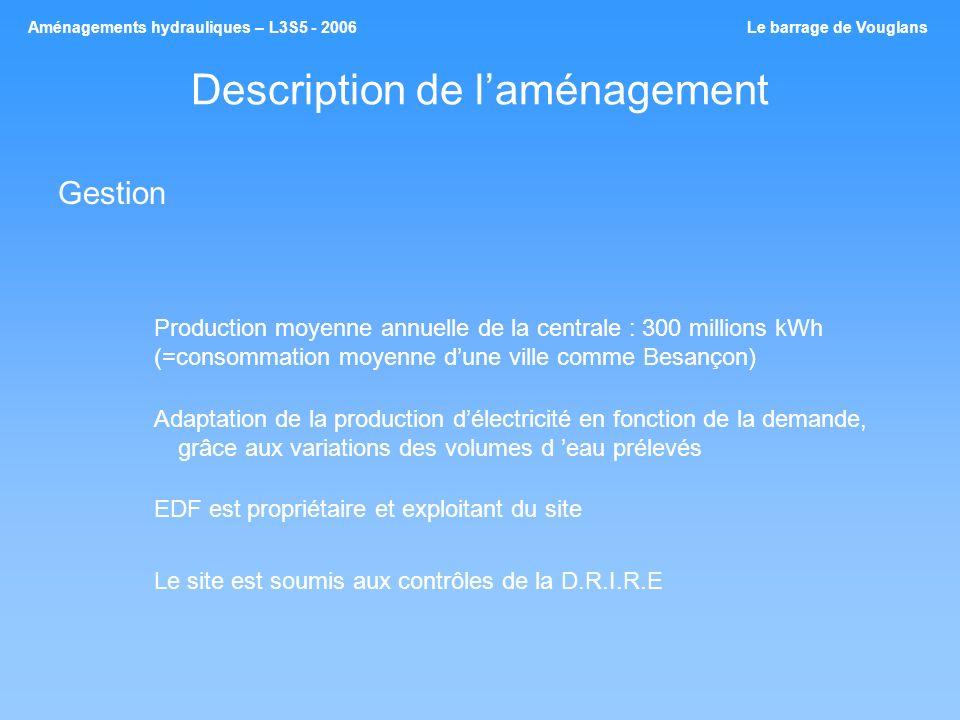 Description de laménagement Gestion Production moyenne annuelle de la centrale : 300 millions kWh (=consommation moyenne dune ville comme Besançon) Ad