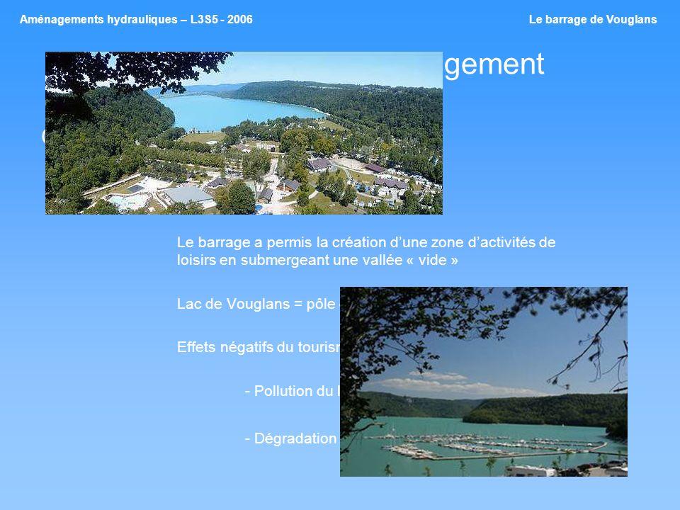 Description de laménagement Gestion Aménagements touristiques Le barrage a permis la création dune zone dactivités de loisirs en submergeant une vallé