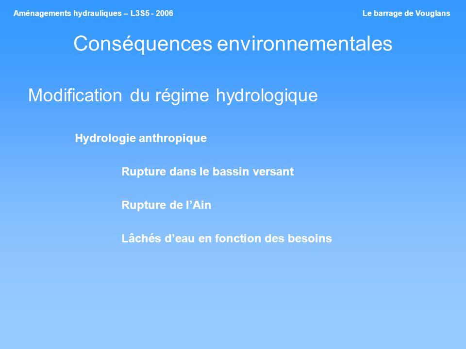 Conséquences environnementales Modification du régime hydrologique Hydrologie anthropique Rupture dans le bassin versant Rupture de lAin Lâchés deau e
