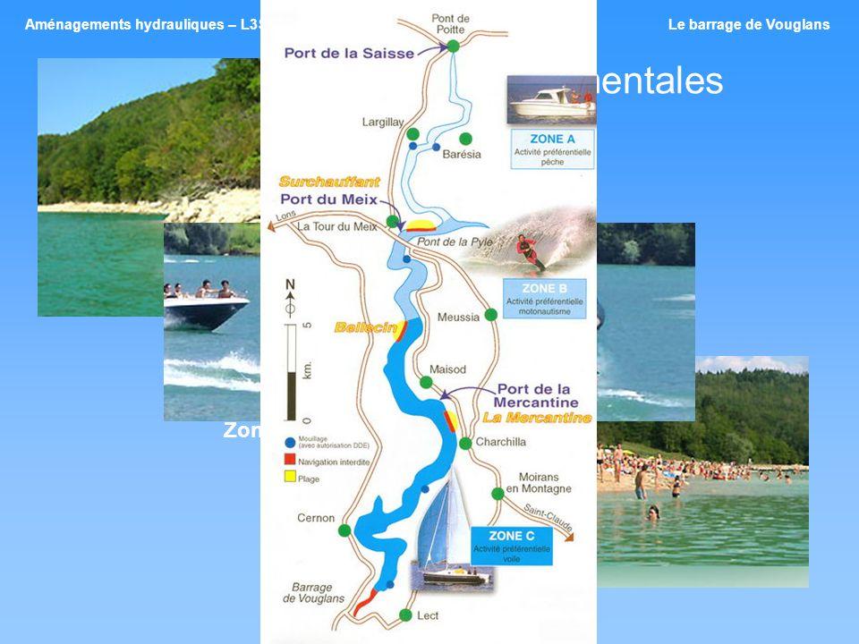 Conséquences environnementales Aménagements touristiques Le lac attire des activités liées au tourisme Zone dédiée à la pêche Création de 3 plages et