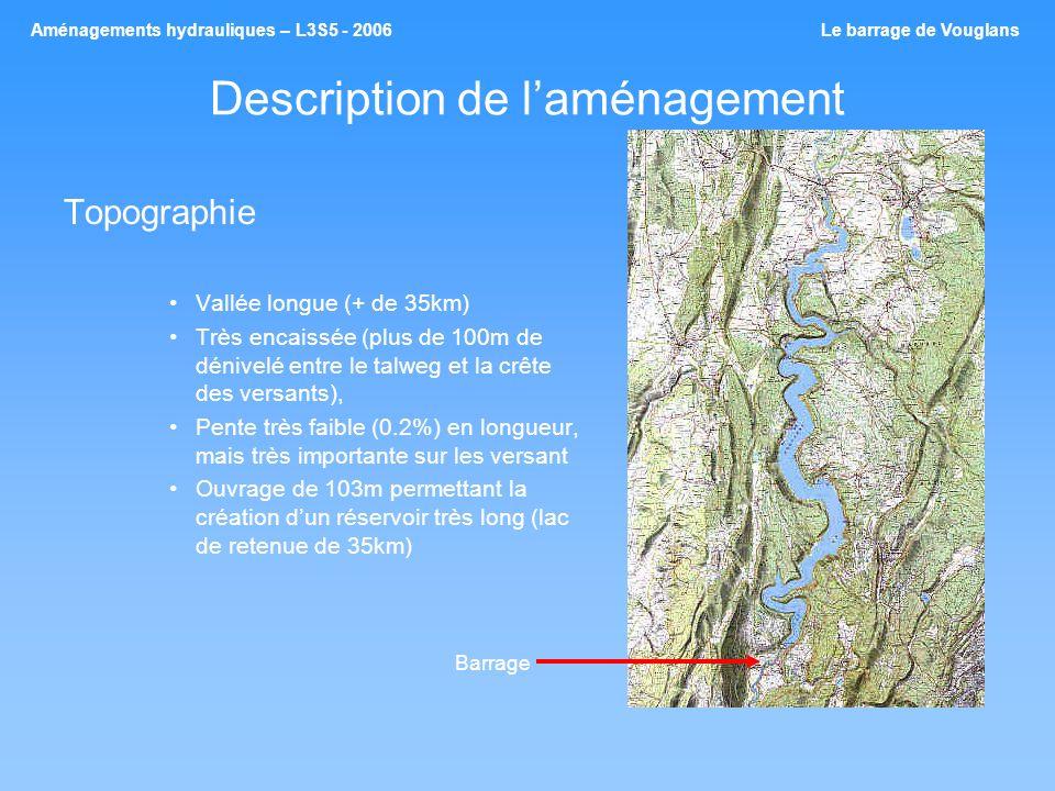 Description de laménagement Topographie Vallée longue (+ de 35km) Très encaissée (plus de 100m de dénivelé entre le talweg et la crête des versants),