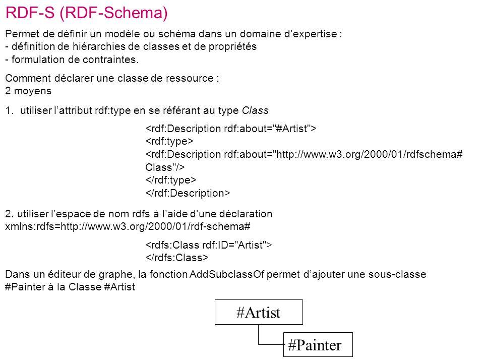 RDF-S (RDF-Schema) Permet de définir un modèle ou schéma dans un domaine dexpertise : - définition de hiérarchies de classes et de propriétés - formulation de contraintes.