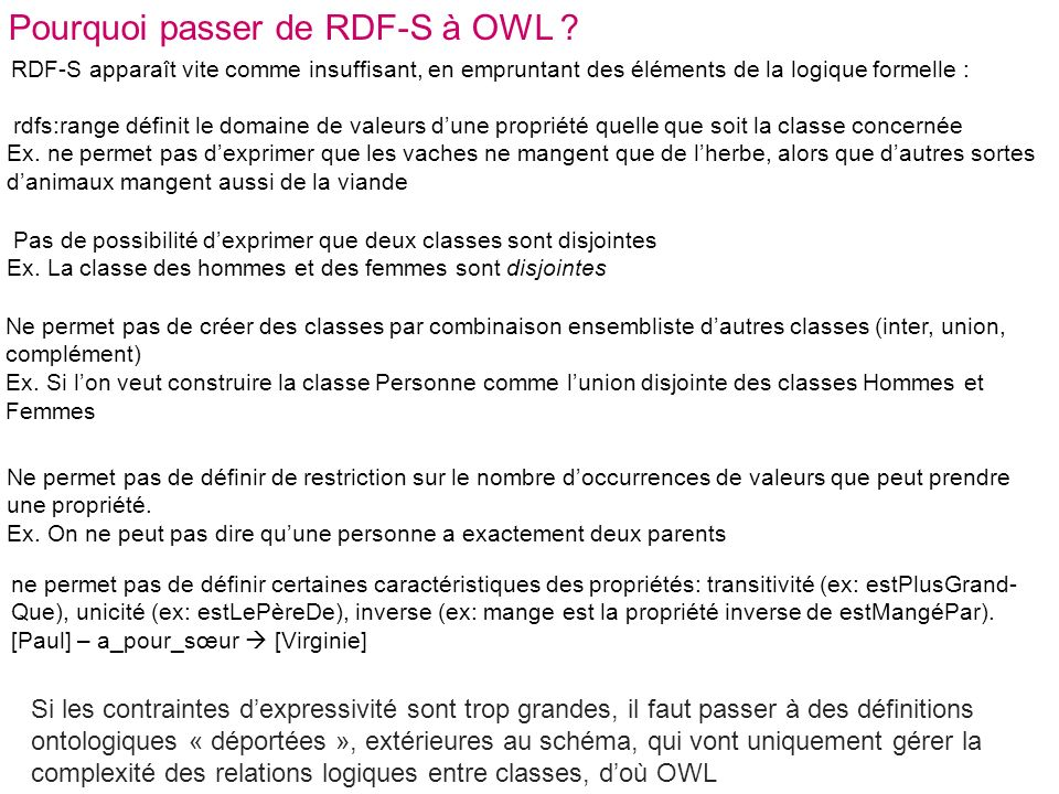 Pourquoi passer de RDF-S à OWL .