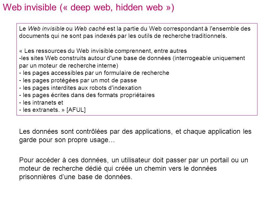 Web invisible (« deep web, hidden web ») Le Web invisible ou Web caché est la partie du Web correspondant à l'ensemble des documents qui ne sont pas i
