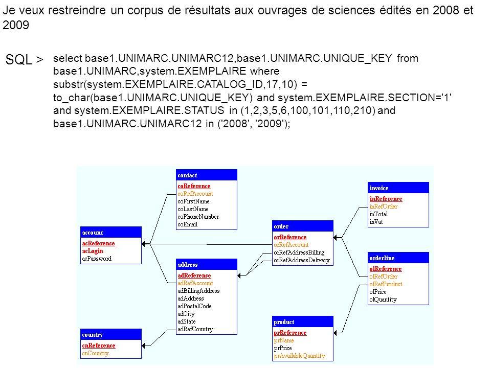 SQL > select base1.UNIMARC.UNIMARC12,base1.UNIMARC.UNIQUE_KEY from base1.UNIMARC,system.EXEMPLAIRE where substr(system.EXEMPLAIRE.CATALOG_ID,17,10) =