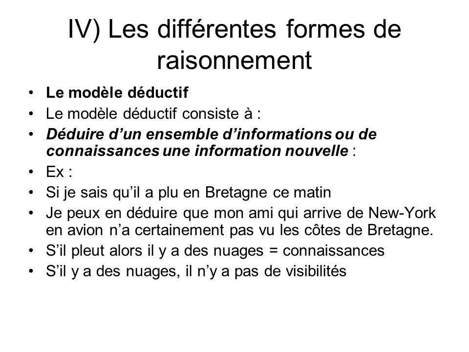 IV) Les différentes formes de raisonnement Le modèle déductif Le modèle déductif consiste à : Déduire dun ensemble dinformations ou de connaissances u