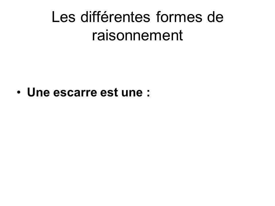 Les différentes formes de raisonnement Une escarre est une :