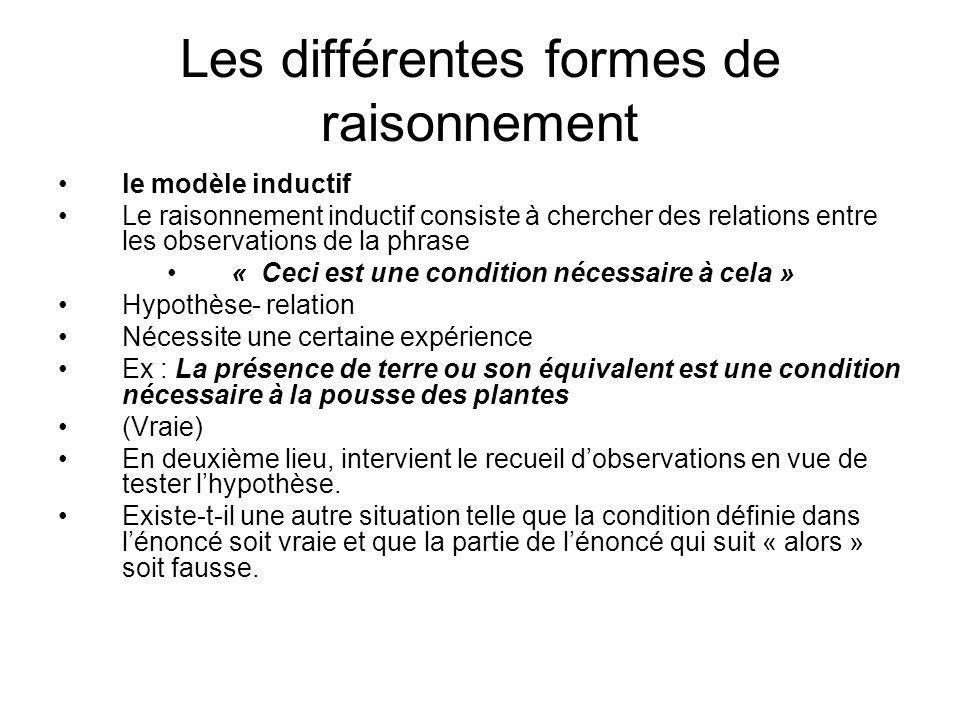 Les différentes formes de raisonnement le modèle inductif Le raisonnement inductif consiste à chercher des relations entre les observations de la phra