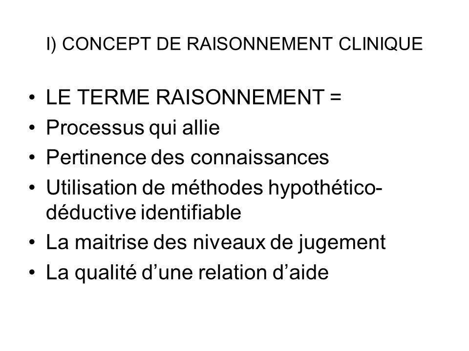 I) CONCEPT DE RAISONNEMENT CLINIQUE LE TERME RAISONNEMENT = Processus qui allie Pertinence des connaissances Utilisation de méthodes hypothético- dédu