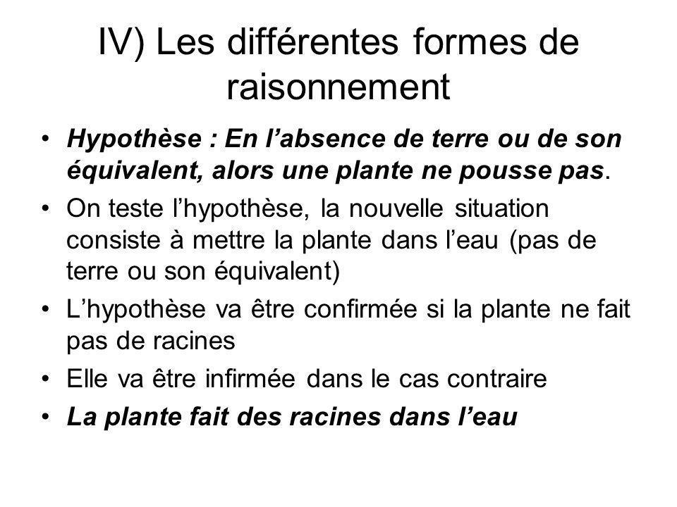 IV) Les différentes formes de raisonnement Hypothèse : En labsence de terre ou de son équivalent, alors une plante ne pousse pas. On teste lhypothèse,
