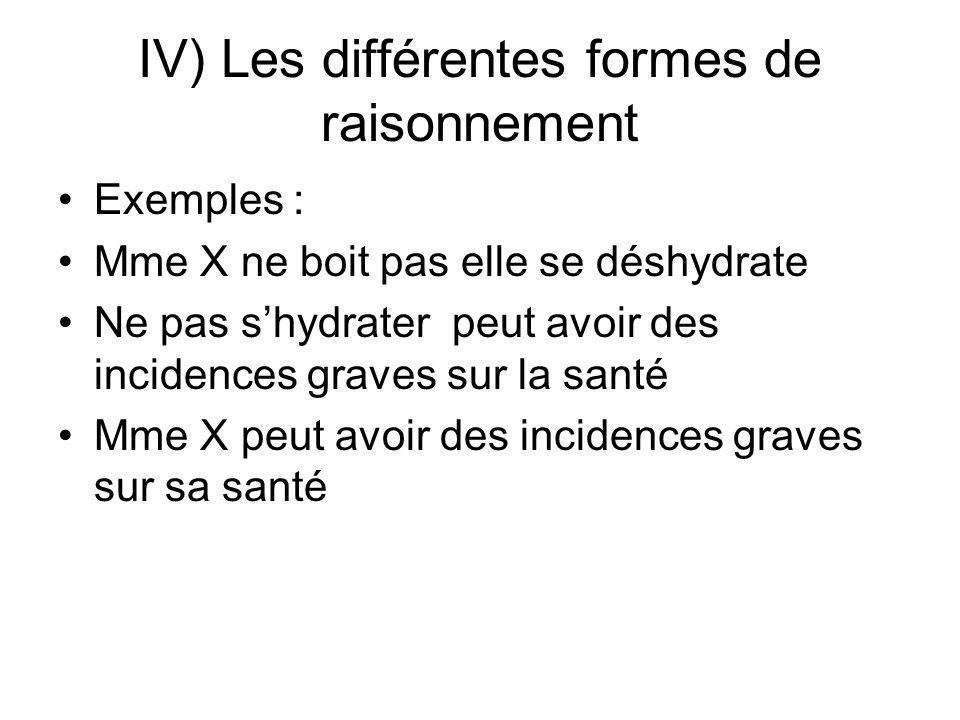 IV) Les différentes formes de raisonnement Exemples : Mme X ne boit pas elle se déshydrate Ne pas shydrater peut avoir des incidences graves sur la sa